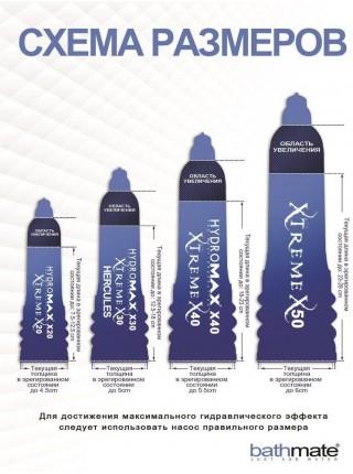 Гидропомпа Bathmate Hydromax 9 Clear (X40), для члена длиной от 18 до 23см, диаметр до 5,5см